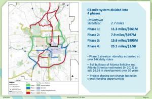 BeltLine, Streetcar plan