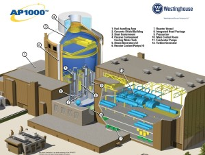"""Westinghouse Electric Co. describes the AP 1000 being built at Plant Vogtle as the, """"safest and most economical nuclear power plant available in the worldwide commercial marketplace."""" Credit: theconstrutionindex.co.uk"""