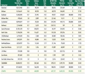 Office statistics Q4