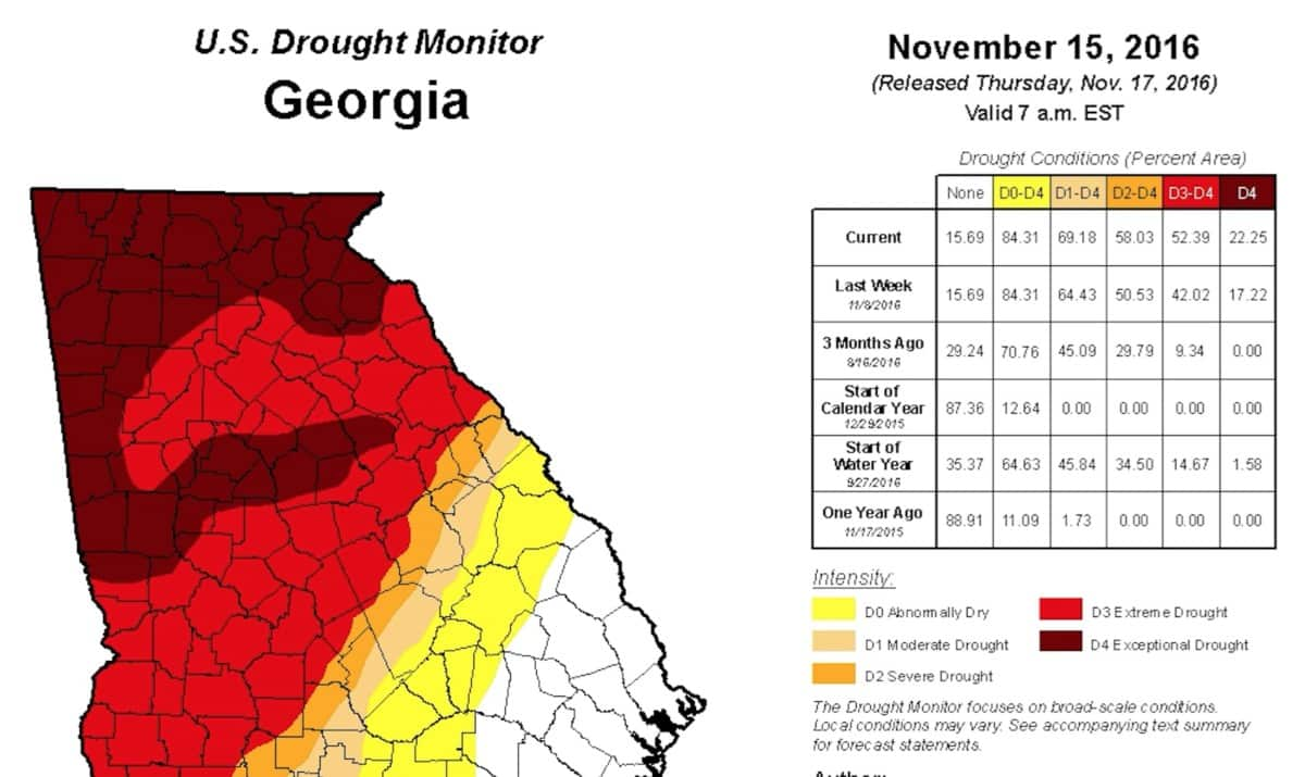 drought, edited