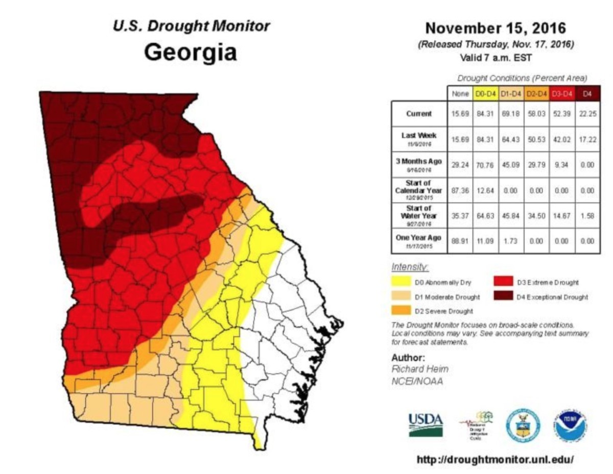 drought 2016