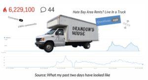 Brandon's truck, graphic