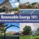 Environmental Georgia, Renewal Energy 101