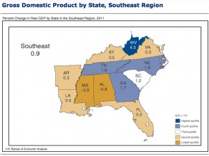 GDP by state, Southeast region