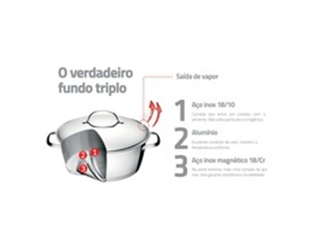 Jogo Cozi Pasta Tramontina Allegra Aço Inox 2 Peças - 2