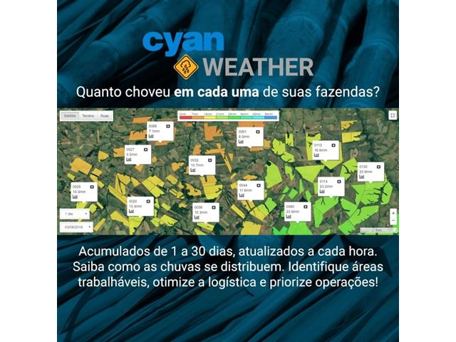 Módulo Weather - Cyan