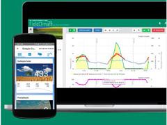 iMetos Renovação de Previsão Meteorológica e Simcard por 1 ano