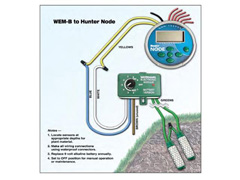 Modulo Eletrônico Watermark (Bateria Interna) - 1
