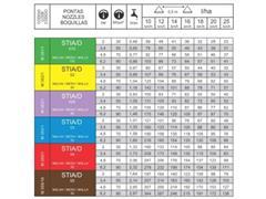 Boquilla STIA/D AZUL 5 unidades - 1