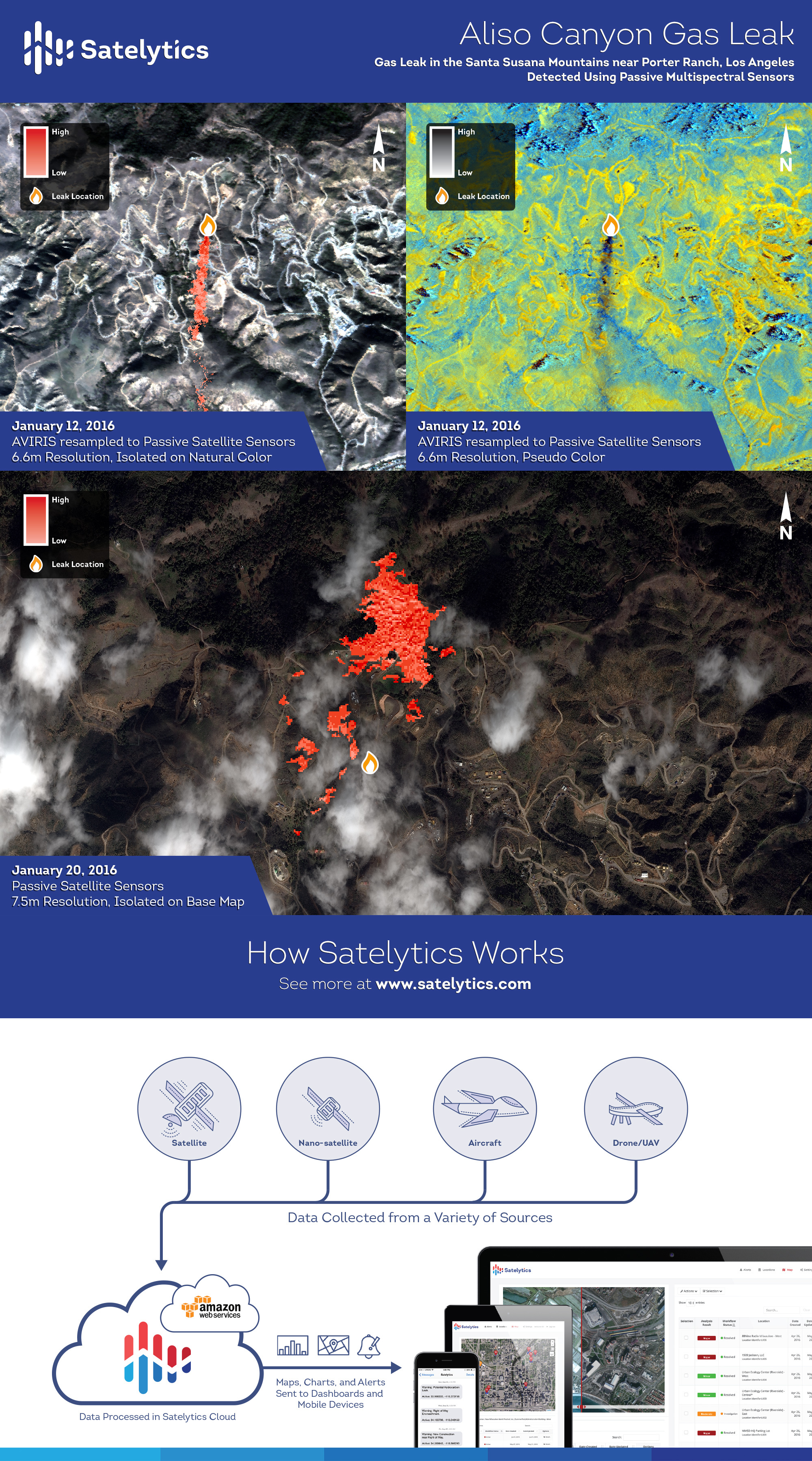 Infographic: Detecting Methane Leaks Using Satellite Imagery