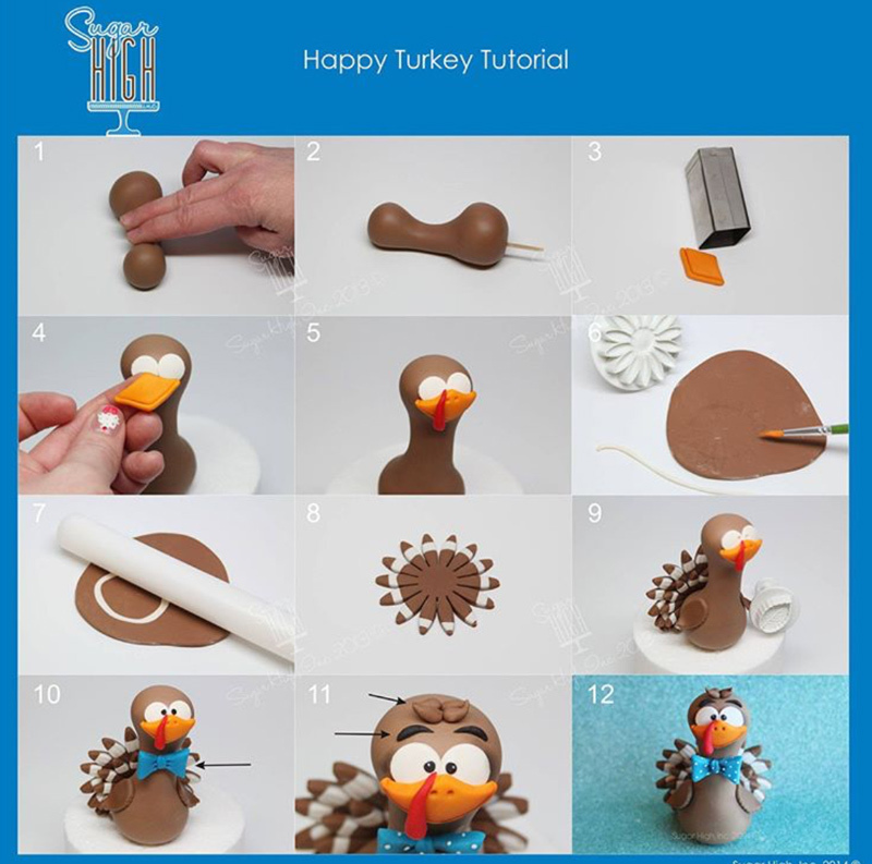 Turkey-Topper-Tutorial-Sugar-High.jpg?mtime=20181107111441#asset:107403