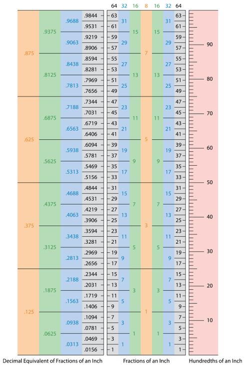 Figure 3-84