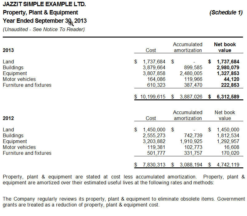 Need Property and equipment detail displayed on Balance Sheet   Jazzit ...