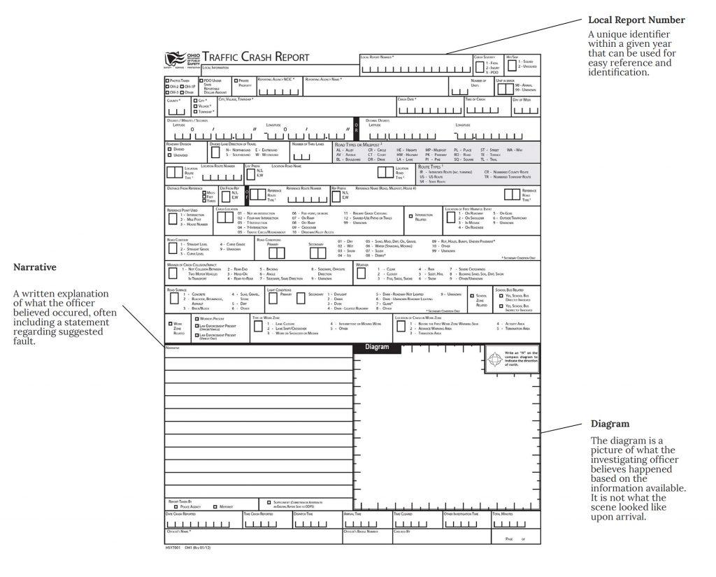 Toledo Car Accident Lawyers, Personal Injury Lawyers | Sawan & Sawan LLC | 419-900-0955