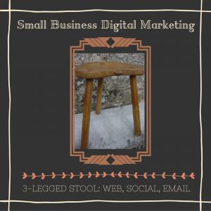 social media and internet marketing results with digital marketing's 3-legged stool