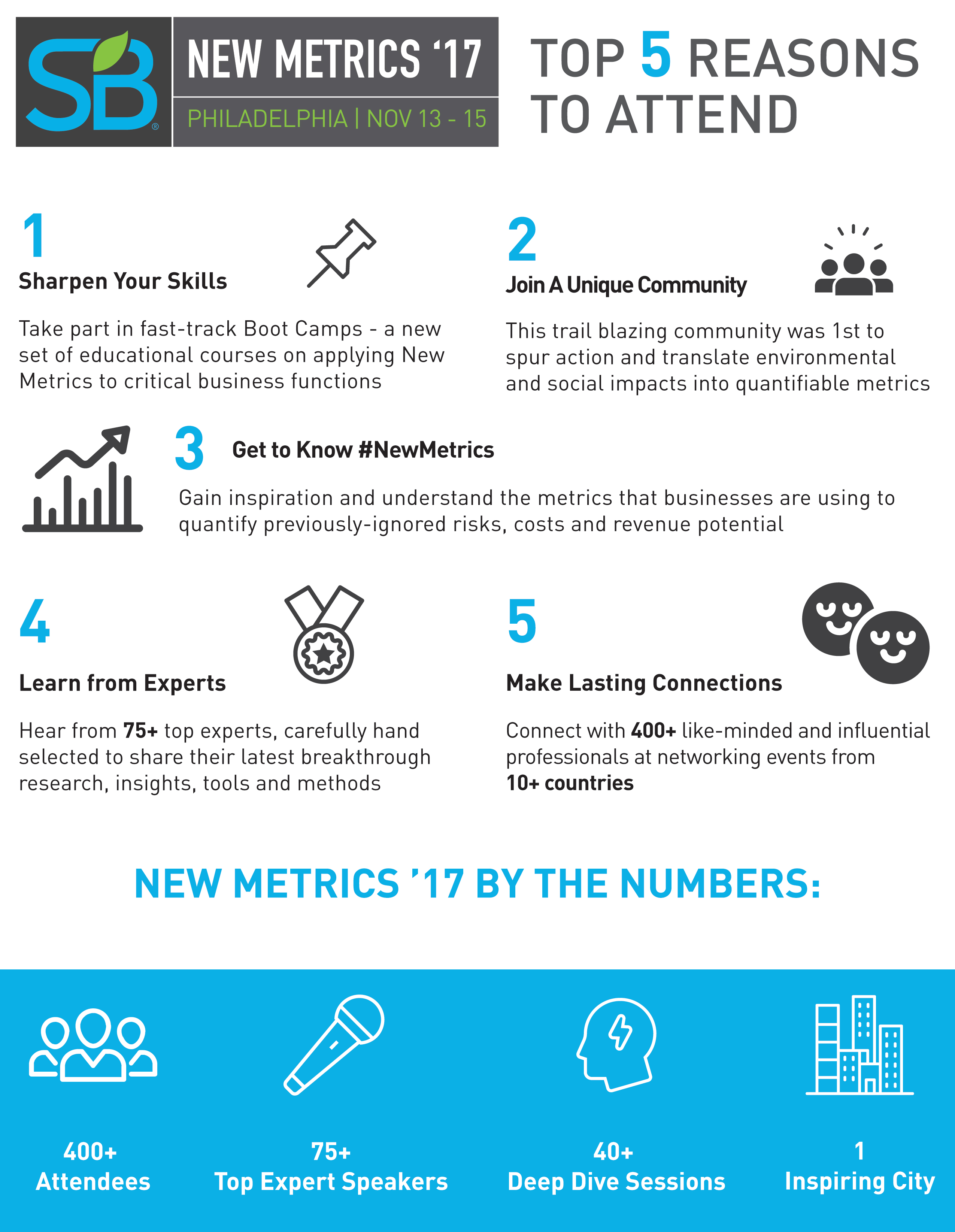 Top 5 Reasons Why Attend New Metrics '17