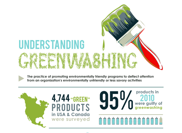 "green marketing or greenwashing promoting environmental Greenwashing or ""green sheen"" is a form of spin in which green pr or green marketing is deceptively used to promote the perception that certain products, aims or."