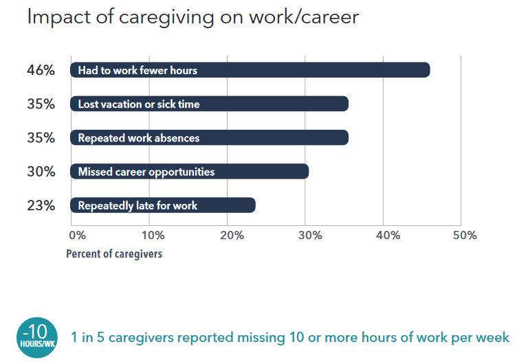 impact of caregiving.png