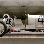 Indianapolis Motor Speedway Museum – Profile
