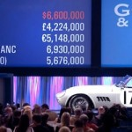 Gooding & Company Pebble Beach 2010 – Auction Results