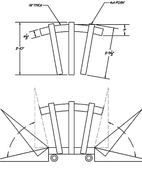 bridge_detail
