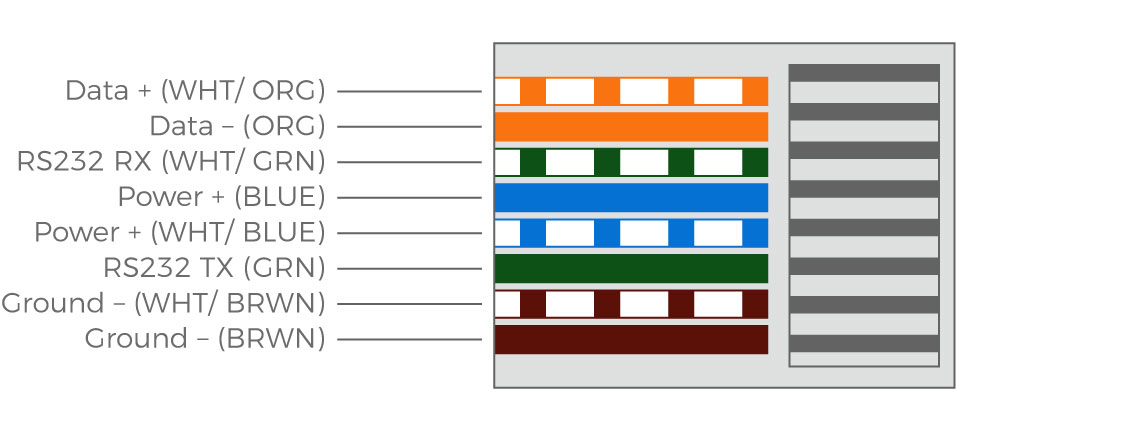 SI.FI Cable pinout drawing Port 1