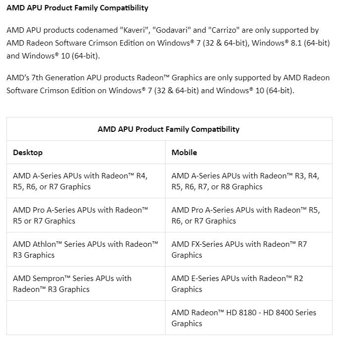 Amd radeon r5 drivers windows 7 64 bit | AMD Drivers Installer