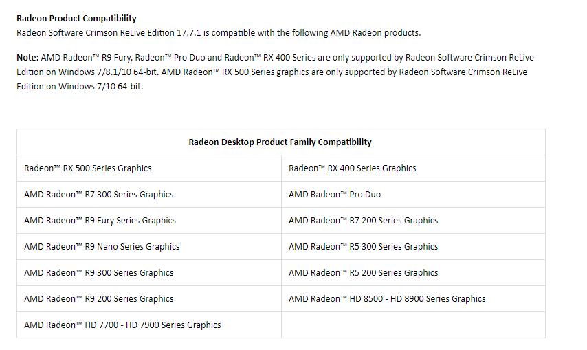 Radeon 7900 drivers windows 7   AMD Radeon HD 7900 Series