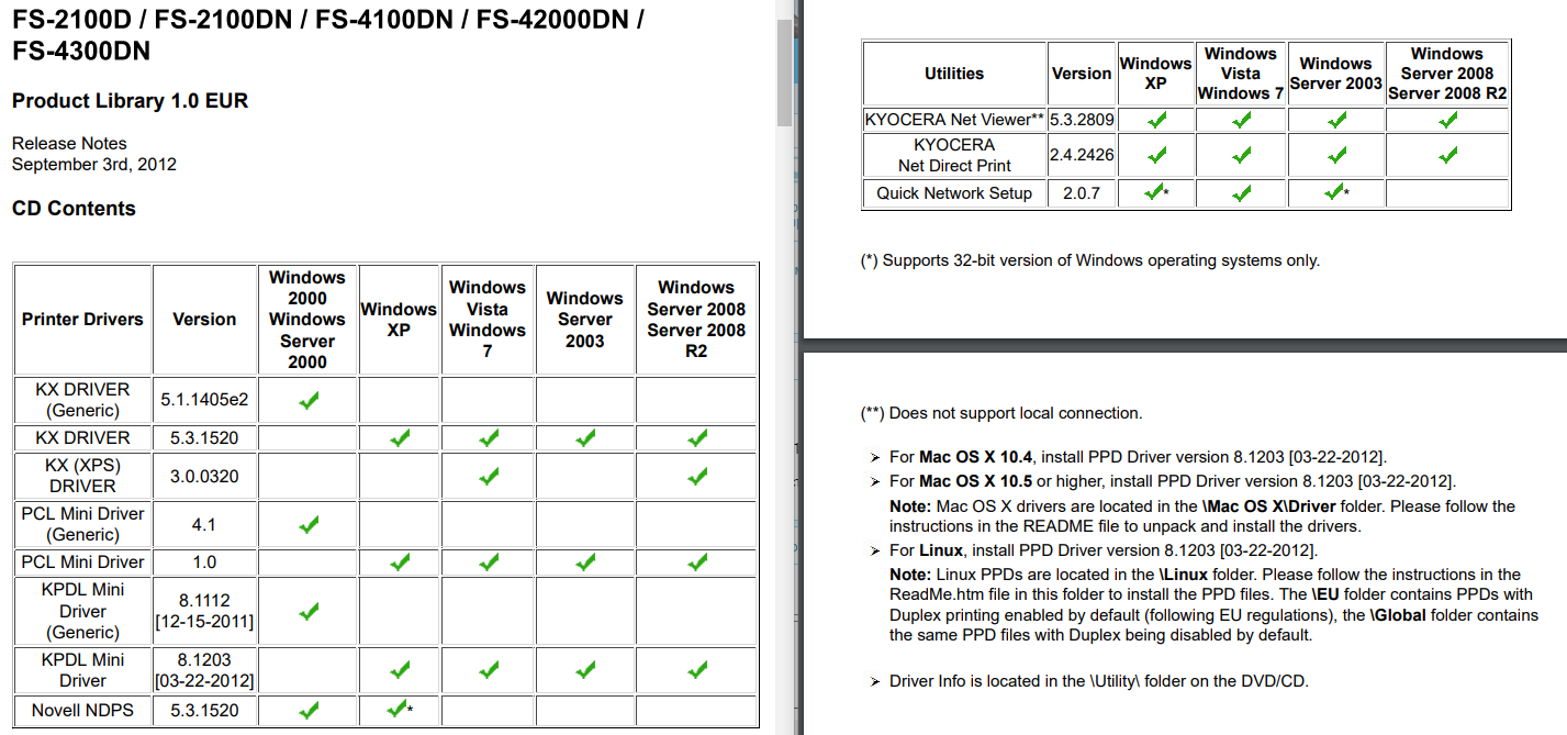 Kyocera Fs1300d Drivers For Mac - websitesystem's diary
