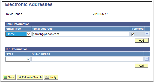 Electronic Addresses page