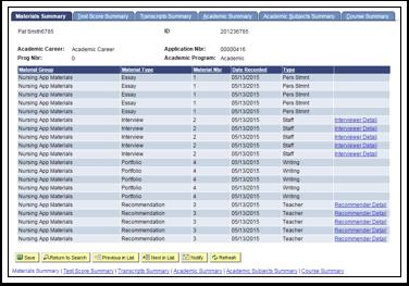 Materials Summary tab