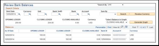 Review Bank Balances