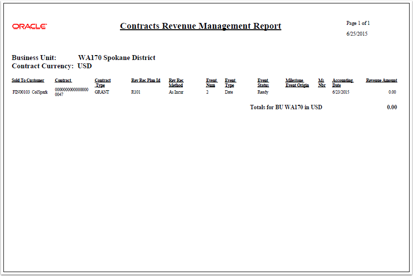 Example Contracts Revenue Management Report