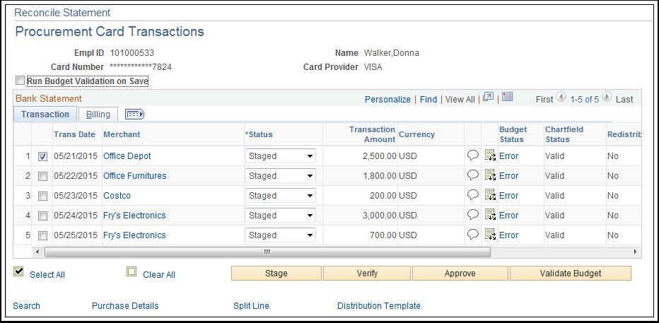 Procurement Card Transactions