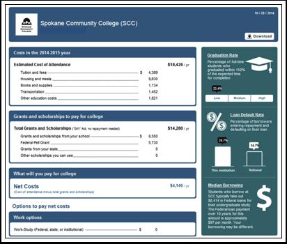 Example  Shopping Sheet