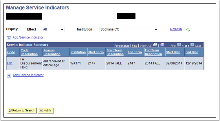 Manage Service Indicators page