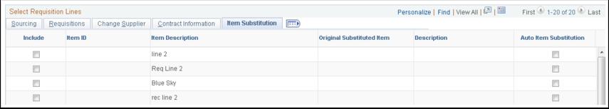 Item Substitution tab
