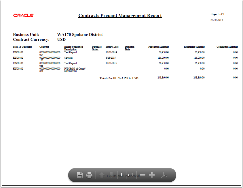 Example Contracts Prepaid Management Report