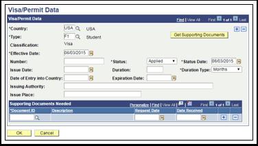 Visa Permit Data