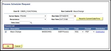 Process Scvheduler Request