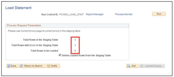 Process Request Parameters