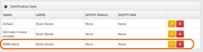 Watchman Monitoring notifications in RepairShopr