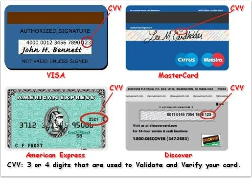 Using CVV Codes in your Forms – thedatabank Support Center
