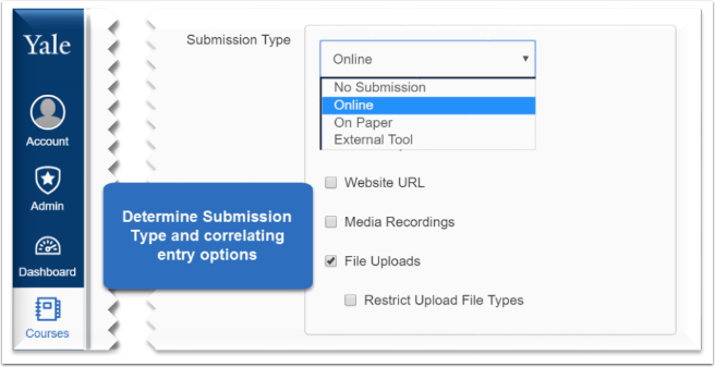 Determine the type of submission and correlating entry options.