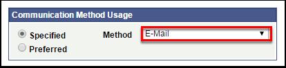 Communication Method Usage