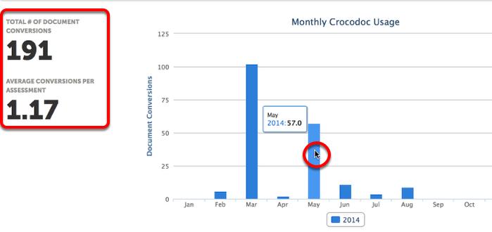 Report Output: Bar Graph