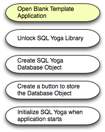 open blank application template sql yoga to do application