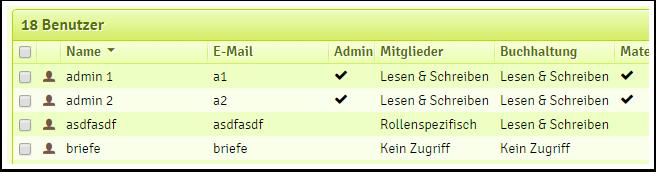 Bild der Benutzerliste in der Administration