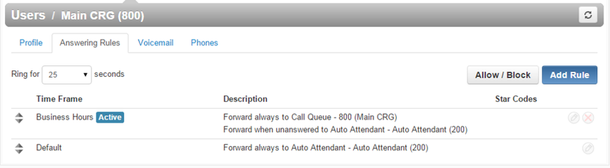 Editing the Default time frame to forward calls to the Auto Attendant