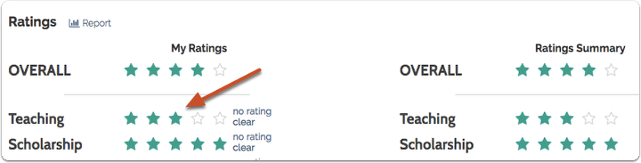 Mouse over the appropriate star to rate the applicant